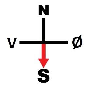 Global Symbols · syd in ARASAAC